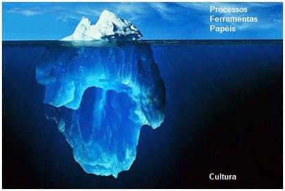 http://www.oficinadanet.com.br//imagens/coluna/2388//iceberg.jpg