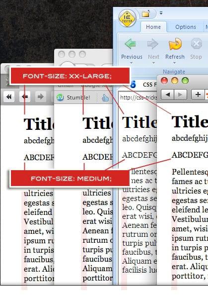 CSS Font-size: px, em, %, pt ou keyword?