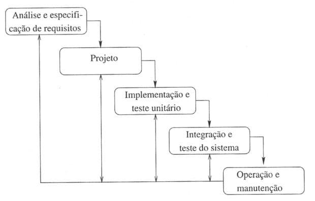 Software House - Como funciona o mercado de desenvolvimento