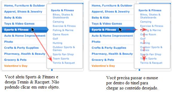 Usabilidade: Desenvolvimento de Menus Com Foco No Usuário