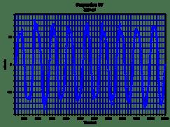 3200 DPI