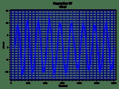 400 DPI
