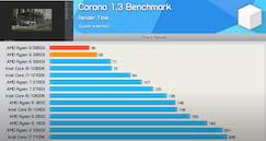 Corona Benchmark 1.3