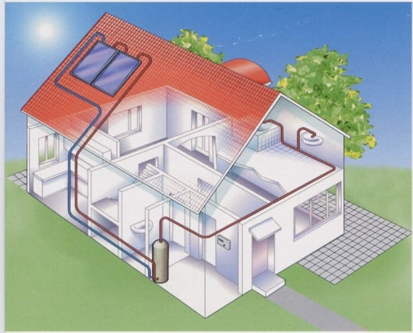 Captação de energia fototérmica