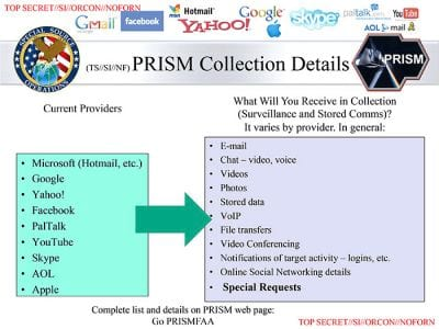 Apple nega envolvimento com o programa Prism