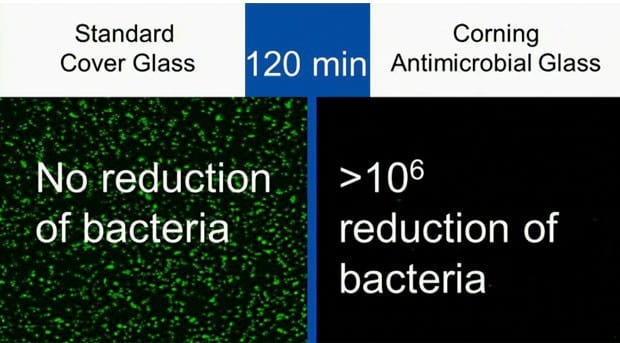 Tela livre de bactérias