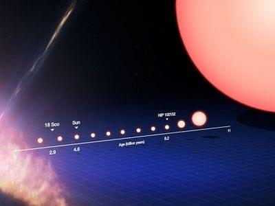Cientistas encontram estrela gêmea do Sol