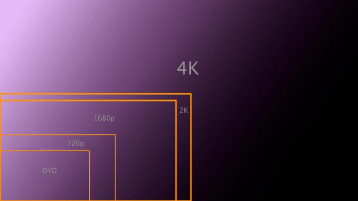 Afinal, o que é 4K?