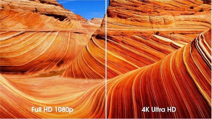 Comparação entre Full HD e 4K Full