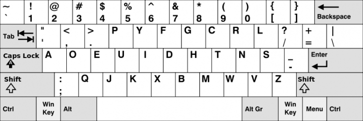 Dvorak, o concorrente do QWERTY