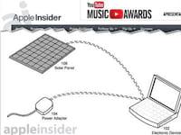 Apple pode lançar carregador solar para seus aparelhos