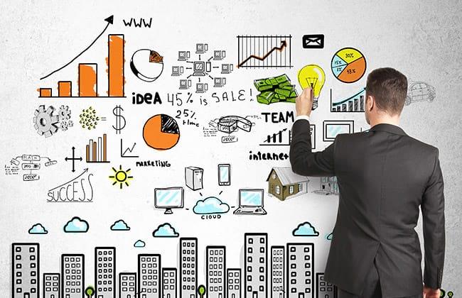 Marketing: O que é a Matriz BCG