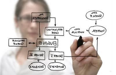 O que � Arquitetura da Informa��o?
