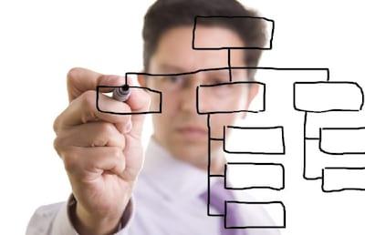 O que faz um Analista de Requisitos?