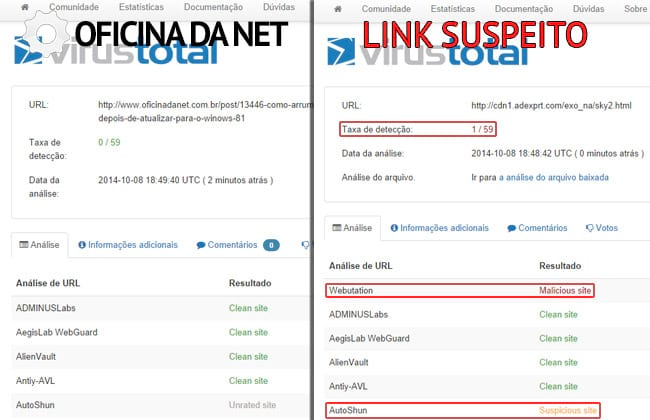 Como descobrir se um link ou banner é vírus?