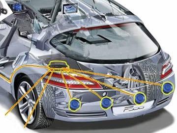 Tecnologias embarcadas nos carros de hoje em dia