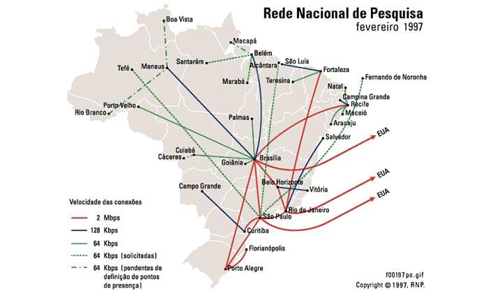Mapa das conexões brasileiras em 1997