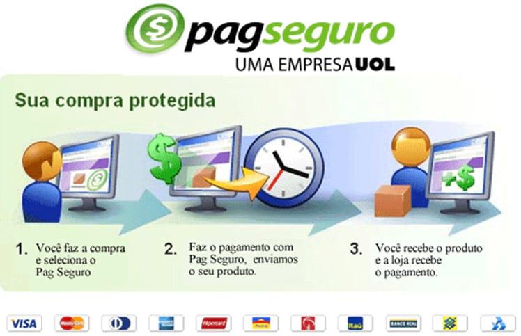 Como funciona o PagSeguro?