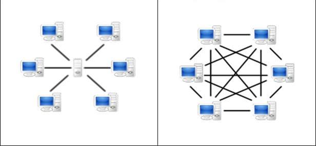 O que é P2P e como ela funciona?