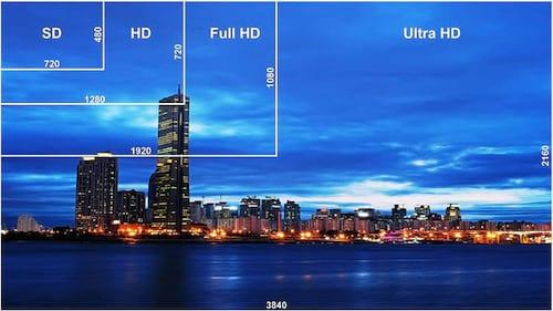 Vale a pena comprar uma televisão 4K?