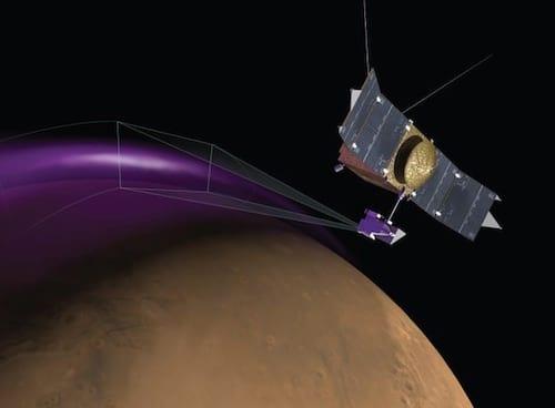 Aurora Boreal e poeira misteriosa são detectadas em Marte