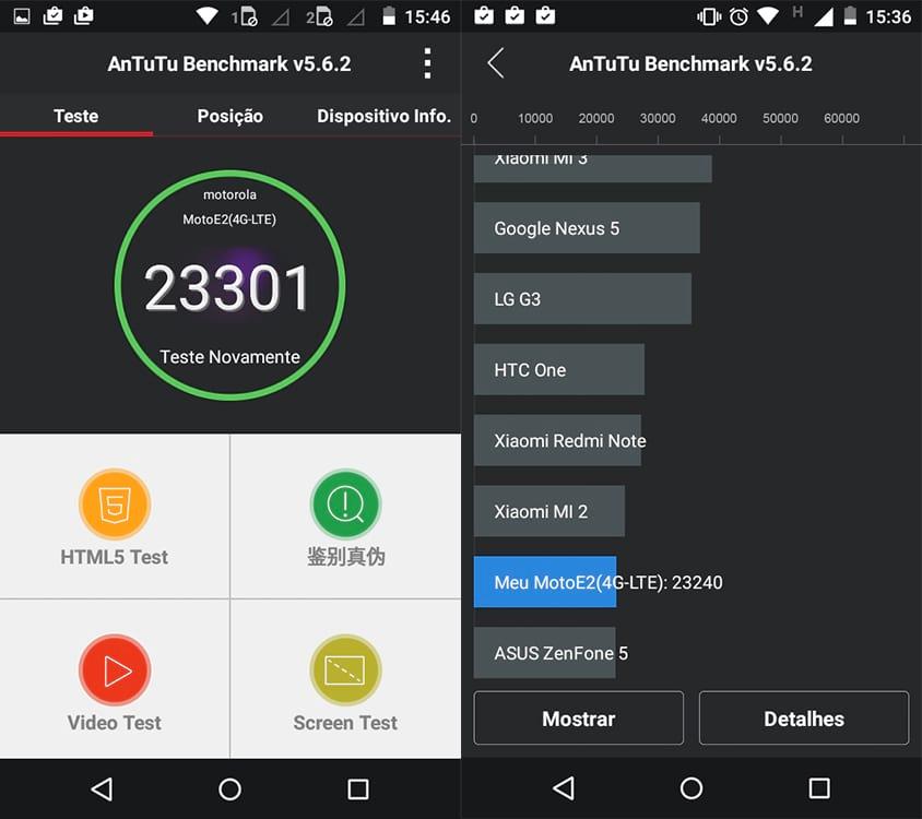 Review Moto E - 2ª geração