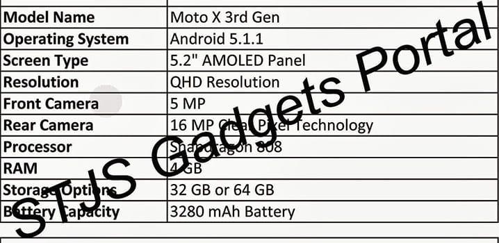 Moto X - 3ª geração pode ganhar tela Quad HD e câmera de 16 MP