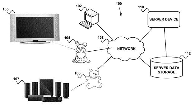 Google registra patente de brinquedo inteligente capaz de se comunicar
