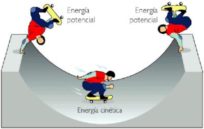 O que � energia cin�tica?
