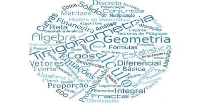 Gifs pra aprender matem�tica (parte 2)