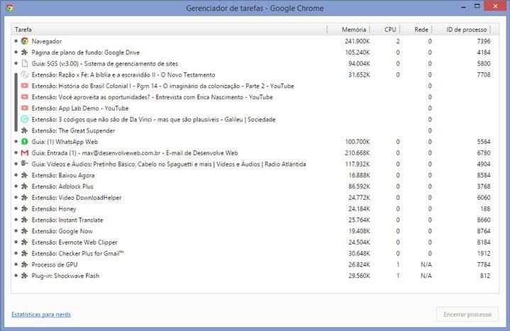 Extensão acaba de vez com o problema de memória do Chrome