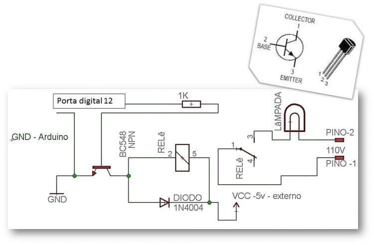 Conhecendo o Arduino Uno - Aula 8 - Interação com o PHP