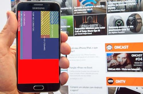Full HD e Quad HD - Entenda a diferença entre os tipos de tela