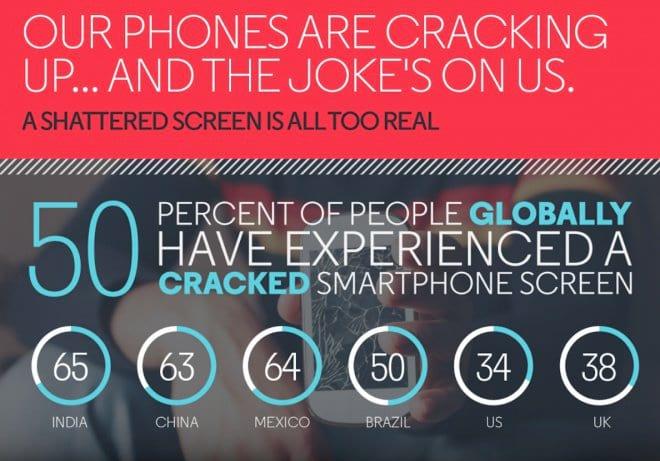 Pesquisa Motorola