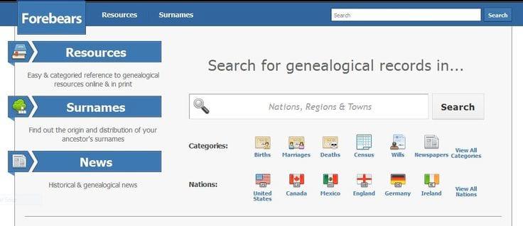 Site indica histórico do seu sobrenome e revela origem