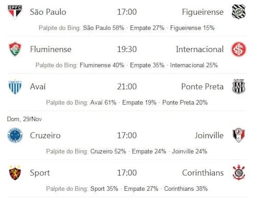 Bing irá adivinhar os resultados dos jogos do Brasileirão