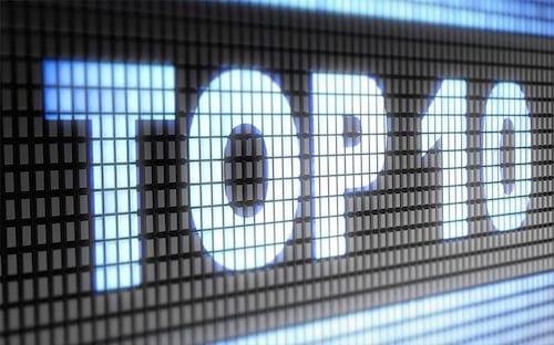 Os sites mais acessados do Brasil e do Mundo em 2015