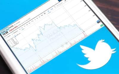 O fundo do po�o? Twitter fecha a segunda-feira com a��es abaixo dos US$ 15