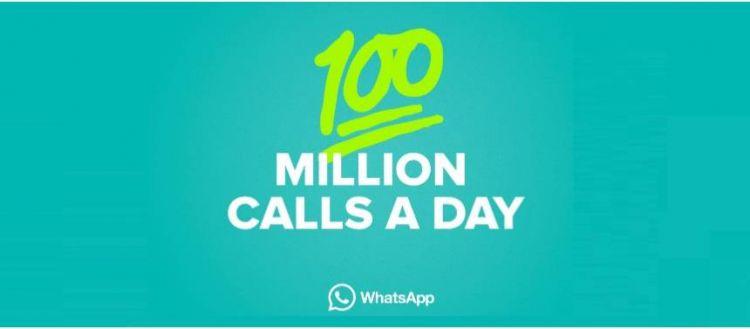 WhatsApp já tem 100 milhões de chamadas diárias