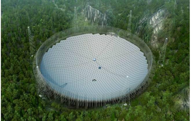 Maior telescópio do mundo está finalizado. China é a responsável