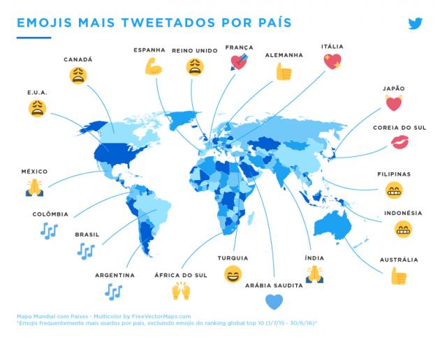 Twitter divulga os emojis mais usados no ano