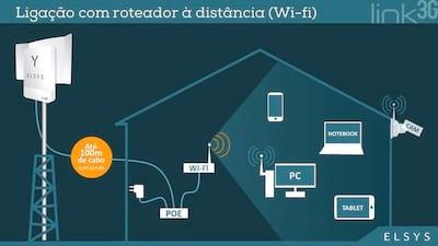 Conhe�a o Link 3G - Uma inova��o em conectividade do sinal 3G