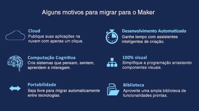 Motivos: Cloud computing, computação congnitiva, portabilidade, desenvolvimento automatizado, 100% visual, bibliotecas amplaspx