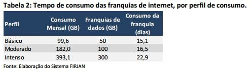 Franquias limitadas prejudicarão principalmente os mais pobres, diz estudo