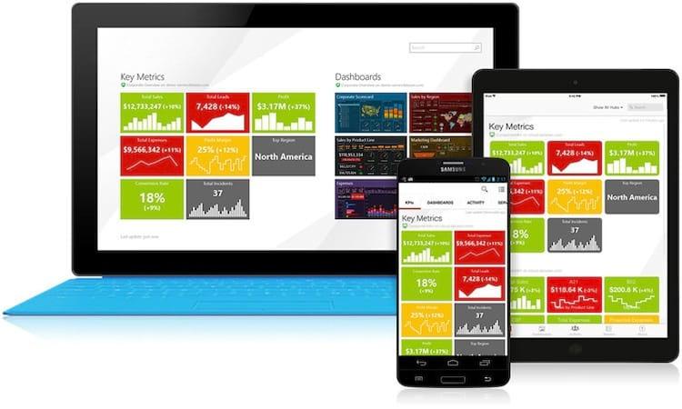 Dashboards com dados gerenciais em notebooks, tablets e smartphones
