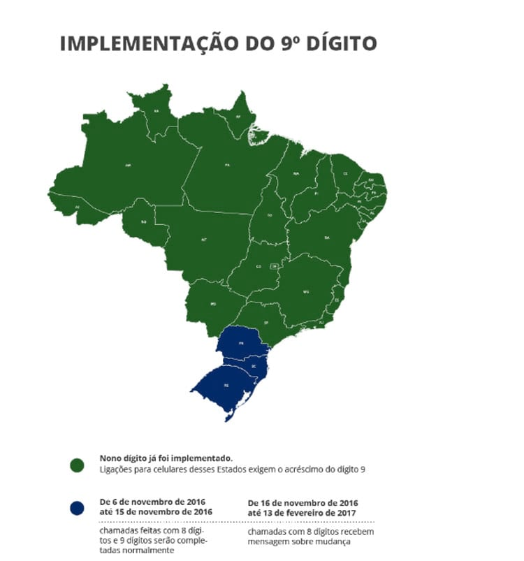 Nono dígito chega aos estados do Rio Grande do Sul, Santa Catarina e Paraná em novembro