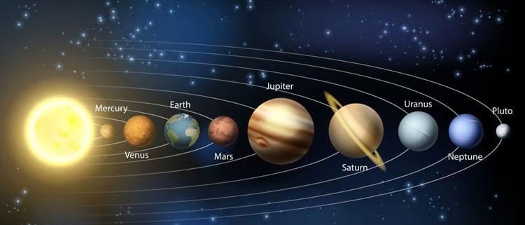 O tamanho do Universo - Intro