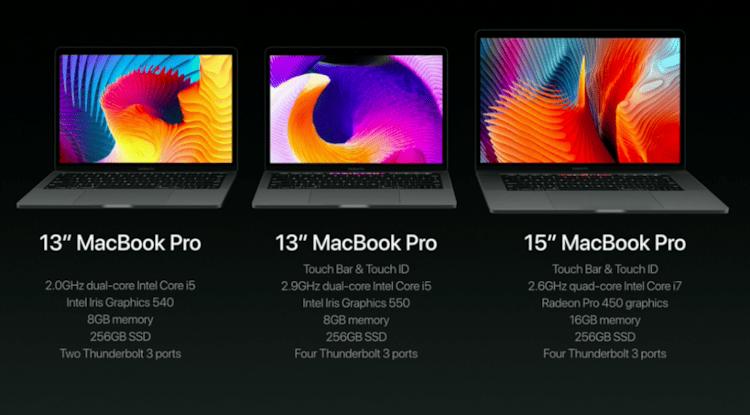 Todas as novidades apresentadas pela Apple no evento de hoje