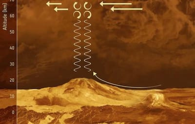 Cientístas descobrem onda gravitacional em Vênus