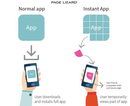 Google Instant Apps recebe primeiros testes